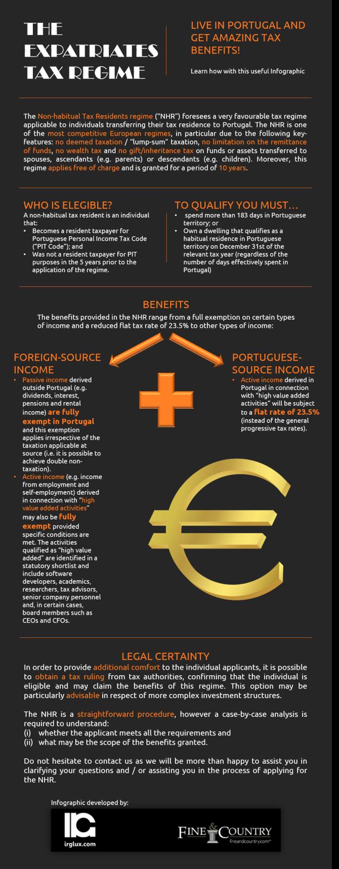 Expatriates Tax Regime Infograpghic